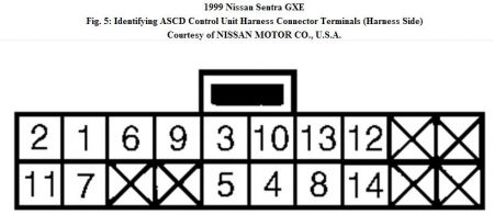 1999 Nissan Sentra Cruise Control: Okay, I'll Try to