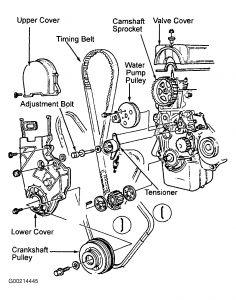 1988 Honda Prelude Water Pump Replacement: 1988 Honda