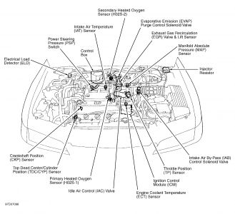 1997 Honda Accord Starter Wiring Diagram : 40 Wiring