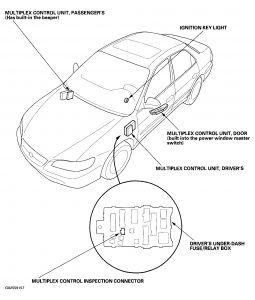 1999 Honda Accord Door Locks: the Door Locks Are Not