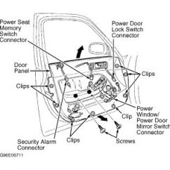 Suzuki Eiger Ignition Wiring Diagram Carrier Air Conditioner Capacitor Where Is The Fuse Box On A 2001 Xl7 ~ Odicis