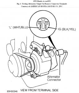 Honda Alternator Wiring Diagram : 31 Wiring Diagram Images