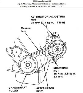 1990 Acura Integra Alternator Belt: How to Replace a