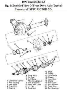 Service manual [Removing Side Shafts On A 2000 Isuzu Rodeo