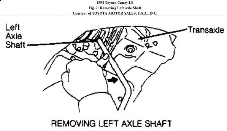 1994 Toyota Camry AXLE REPAIRED: Drive Train Axles