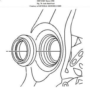 Service manual [2009 Gmc Sierra 1500 Rear Axle Seal