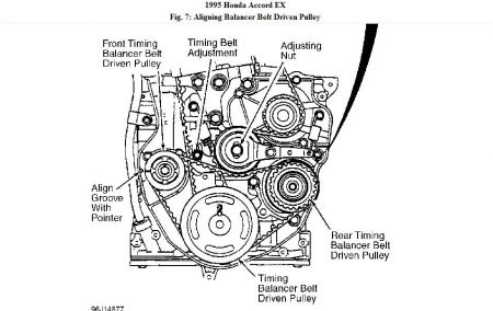 1995 Honda Accord Timing Belts: I Have Two Timing Belts I