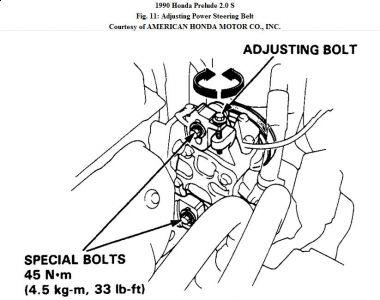 1990 Honda Prelude Belt Slipping: Noises Problem 1990