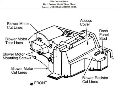 1996 Chevy Blazer Blower Motor Location: I Have Been