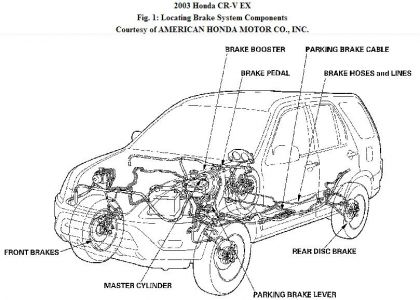 1999 Honda Accord Brake Line Diagram : 2000 Accord Wiring