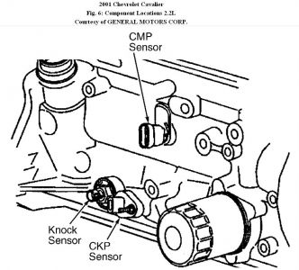 Chevrolet Impala 2001 Chevy Knock Sensor Location