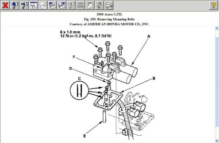 2000 Acura TL: Diagnostic Test Showed This Code P1768