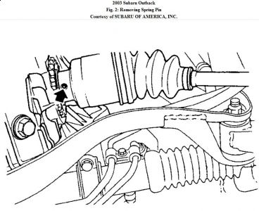 2002 Subaru Outback Front Differential Diagram. Subaru