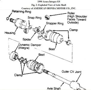 1990 Acura Integra CV Joints: I Got a Car That I Had to