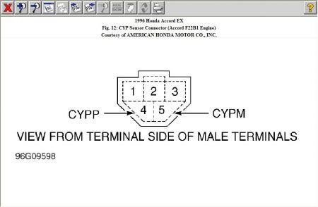 1996 honda accord distributor wiring diagram 2006 pontiac g6 gt code p1382 cmp sensor a no signal