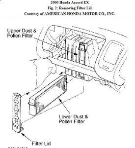 2000 Honda Accord Air Conditioner Filter: How Do I Remove