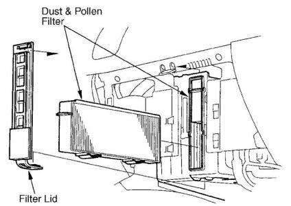 2001 Acura TL Air Cabin Filter: Location of Air Cabin Filter
