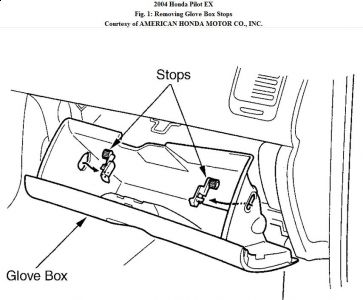 Service manual [How To Remove Glove Box In A 2004