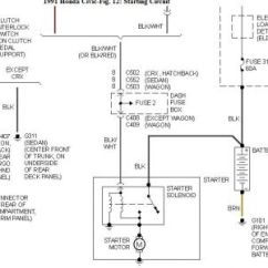 2006 Honda Civic Ac Wiring Diagram World Political Spectrum 91 Ignition Qw Davidforlife De U2022