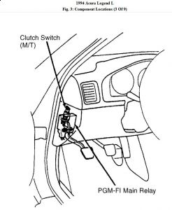 1994 Acura Legend My Cruise Control Is Not Operating...