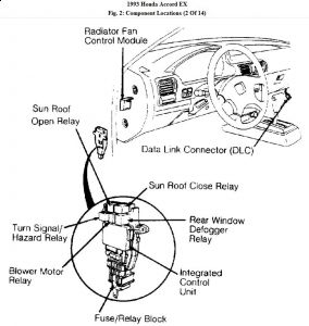 93 Honda Accord Fuse Box Diagram : 32 Wiring Diagram