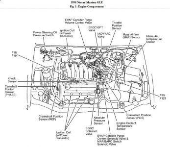 Maxima Engine Diagram, Maxima, Free Engine Image For User