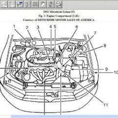 Mitsubishi 2 4l Engine Diagram 1999 Subaru Impreza Outback Radio Wiring 2002 Mirage Schematic 2000 Tm Schwabenschamanen De U2022 Chrysler Town And Country Galant Motor Great