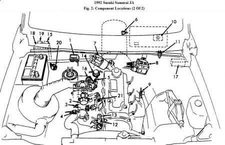 1992 Suzuki Samurai Engine Throttle Issues: Hi, My Car Has
