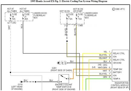 01 Prelude Radio Wiring Diagram Cooling Fans I Have A 1995 Accord Ex That Had A Blown