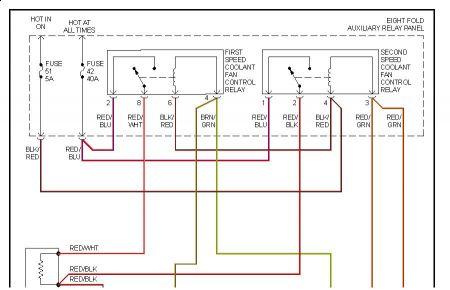 peugeot radio wiring diagrams on