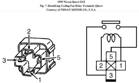 Nissan Rogue Ac Wiring Diagram Also 2008 Nissan Rogue