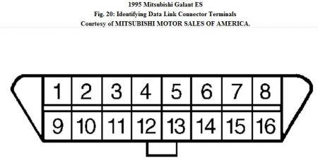 1995 Mitsubishi Galant Transmission: 1995 Mitsubishi