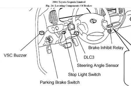 2001 Toyota Sequoia SKID CONTROLLER AND ECU: My Sequoia