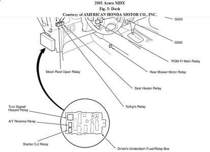 2001 Acura MDX Emergency Flasher: Electrical Problem 2001