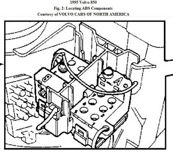 1995 Volvo 850 ABS: Brakes Problem 1995 Volvo 850 Two