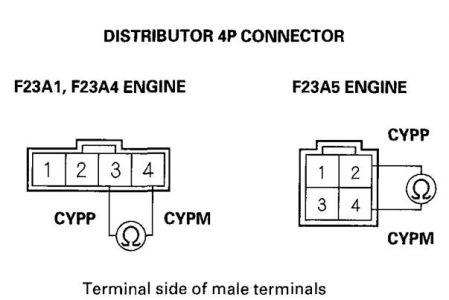 2000 Honda Accord Cyp Sensor Problem in the Distributor