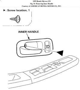 1995 Honda Odyssey Door Will Not Open: the Passenger Side