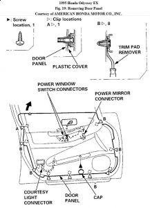 1995 Honda Odyssey Door Will Not Open: Interior Problem