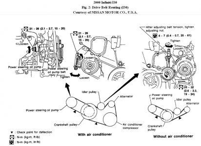 2000 Infiniti I30 Belt: Shakes or Wobbles Problem 2000