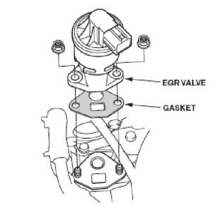 2000 Honda Odyssey Cleaning EGR Valve: Can Someone Help Me