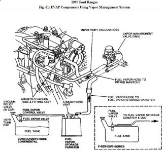 1997 Ford Ranger Check Engine Light: When the Check Engine