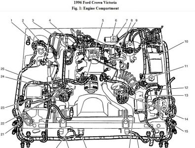 Wiring Diagram PDF: 2003 Ford Crown Victoria Wiring Diagram