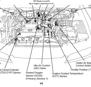 Honda Accord Vtec Engine Diagram 1994 1997 Honda Odyssey