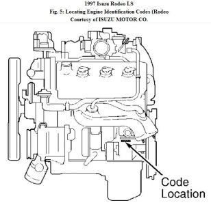 Isuzu Rodeo Starter Location Free Engine Image For, Isuzu