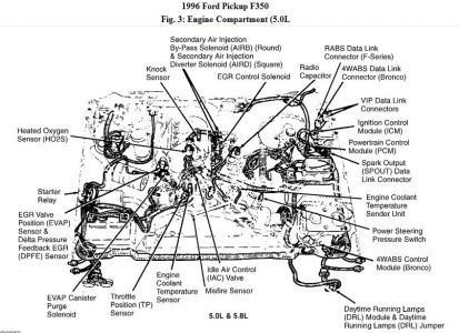 Ford F 350 Engine Diagram
