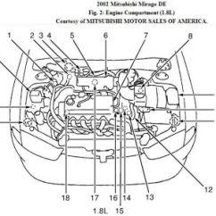 2002 Mitsubishi Eclipse Engine Diagram What Are Bubble 2015 Mirage We Wiring Ho Schwabenschamanen De U2022 1997