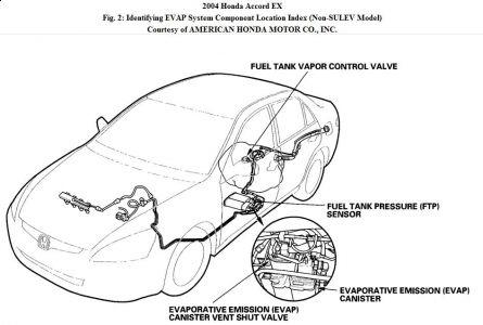 Subaru Forester Evap System Diagram, Subaru, Free Engine
