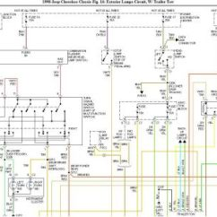 Murray Riding Lawn Mower Ignition Switch Wiring Diagram 2010 F150 Radio For 1998 Jeep Cherokee – Readingrat.net