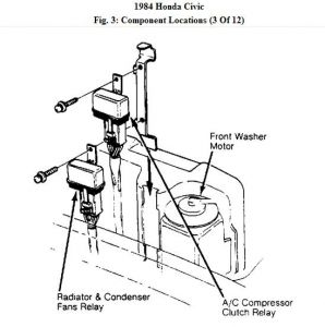 1984 Honda Civic Overheating: Having Problem with