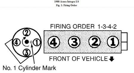 1988 Acura Integra Spark Plug/Distributer Wiring Diagram